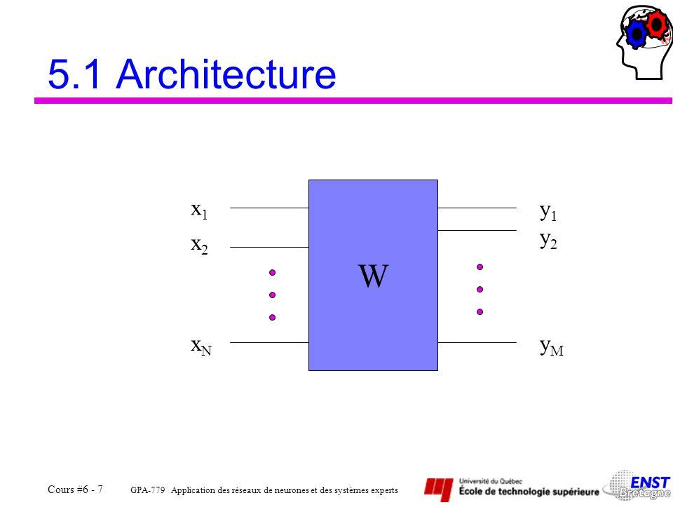 5.1 Architecture W x1 y1 y2 x2 xN yM
