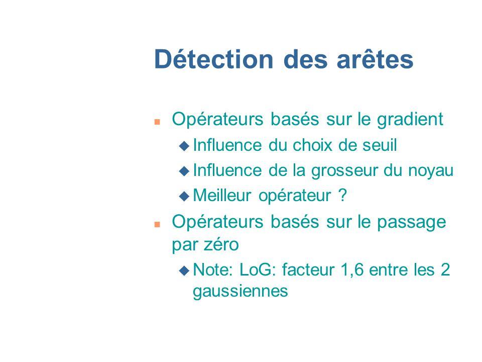 Détection des arêtes Opérateurs basés sur le gradient