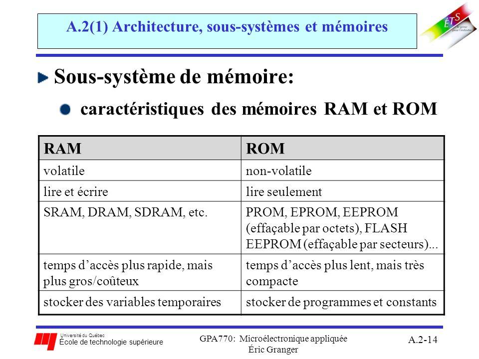 A.2(1) Architecture, sous-systèmes et mémoires