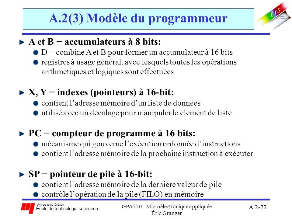 A.2(3) Modèle du programmeur