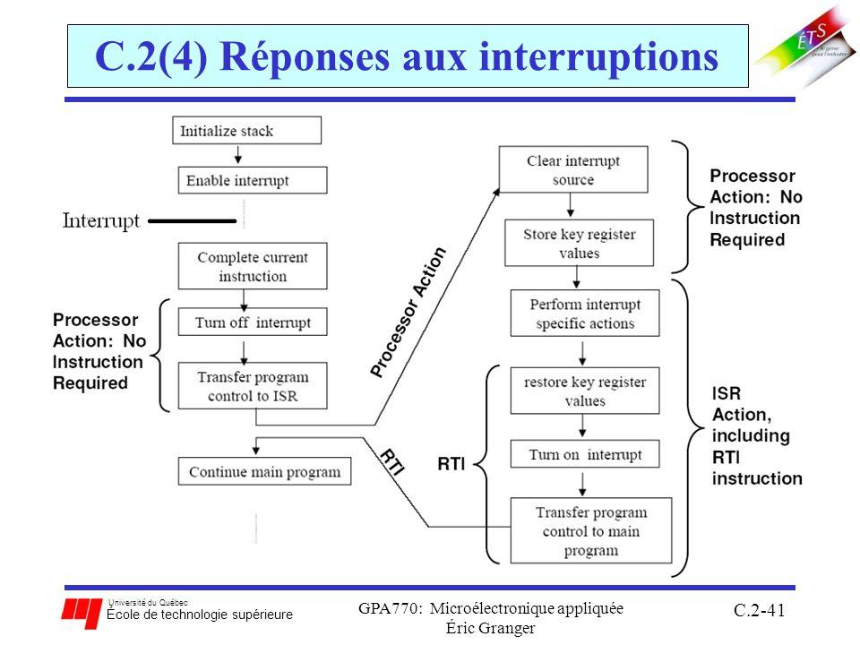C.2(4) Réponses aux interruptions