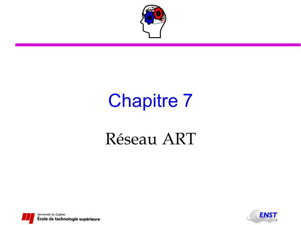 Chapitre 7 Réseau ART