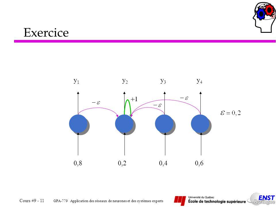 Exercice y1 y2 y3 y4 0,8 0,2 0,4 0,6