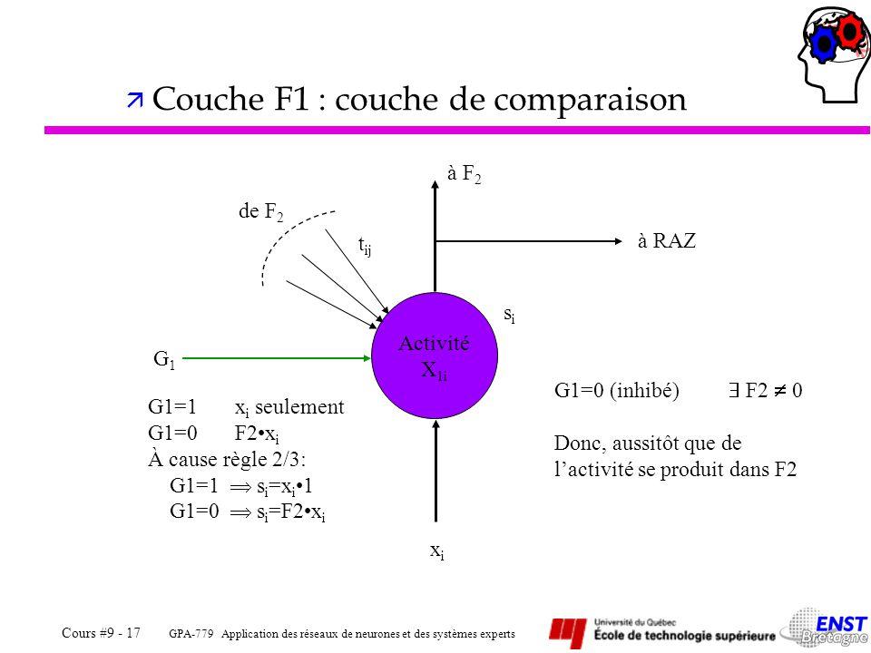 Couche F1 : couche de comparaison