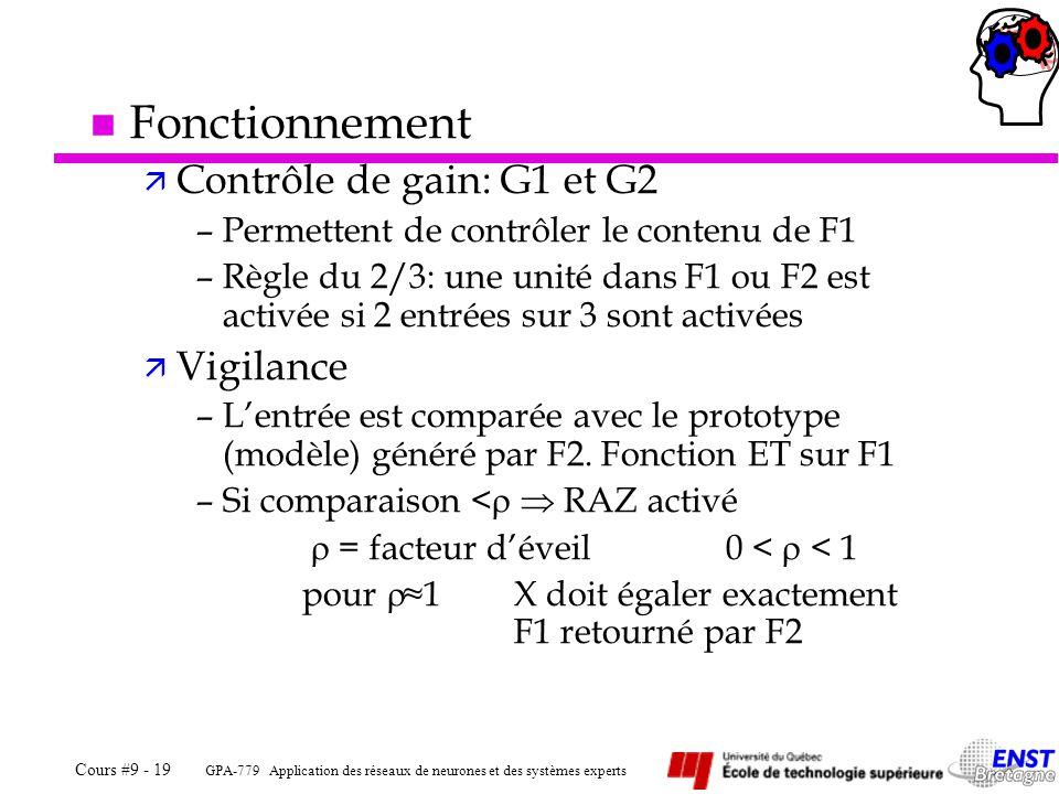 Fonctionnement Contrôle de gain: G1 et G2 Vigilance