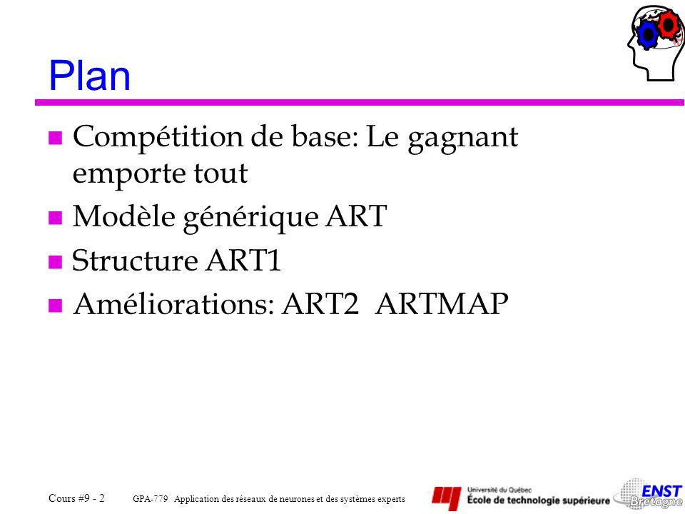 Plan Compétition de base: Le gagnant emporte tout Modèle générique ART