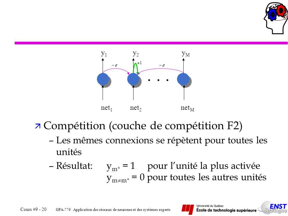Compétition (couche de compétition F2)