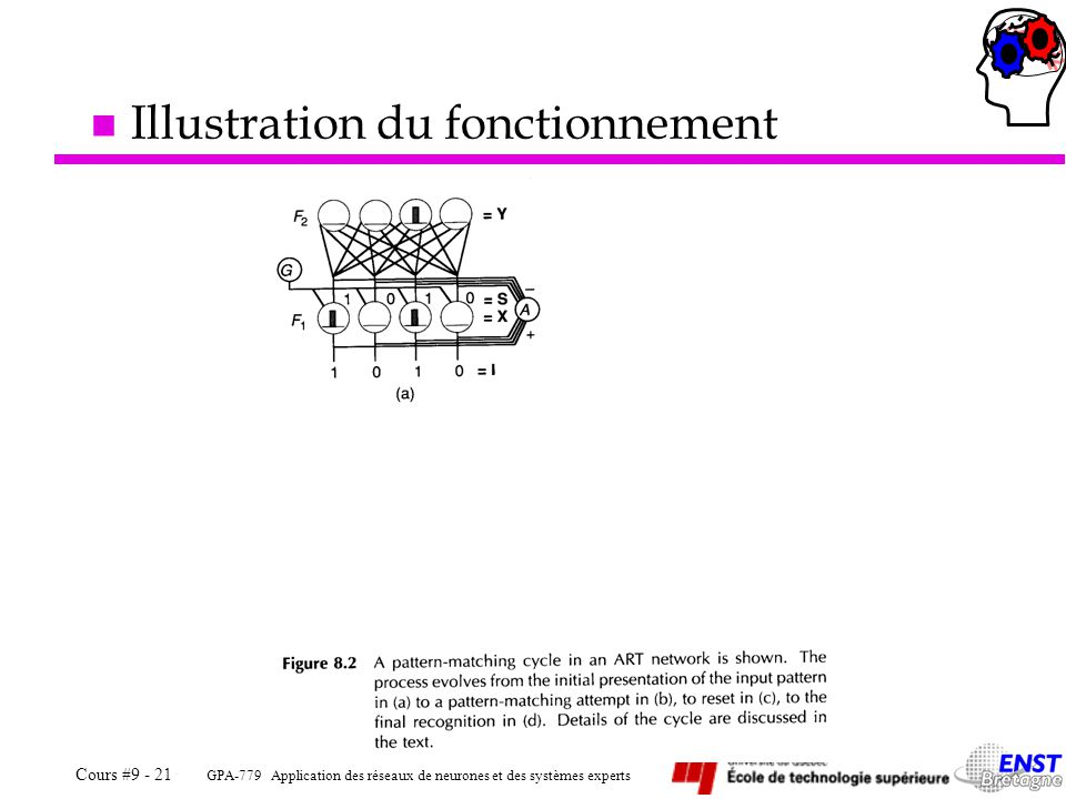 Illustration du fonctionnement