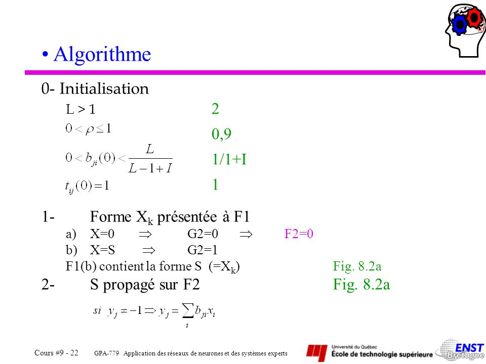 Algorithme 0- Initialisation 2 0,9 1/1+I 1 1- Forme Xk présentée à F1