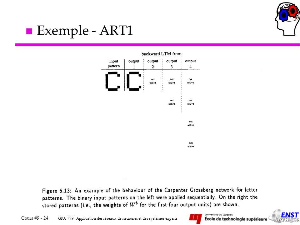 Exemple - ART1 Pour un facteur de vigilance de l'ordre de 0,9, 2 classes seulement sont formées: le C et le E-F.