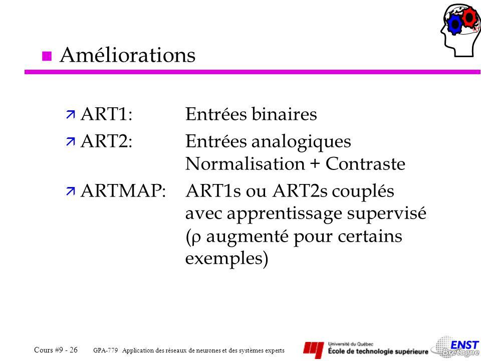 Améliorations ART1: Entrées binaires