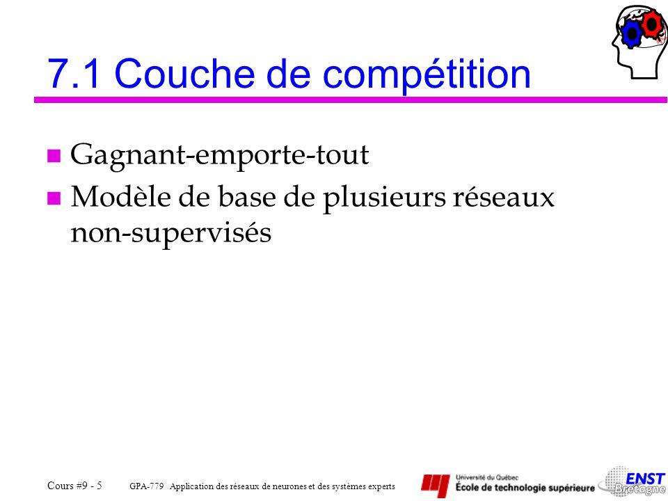 7.1 Couche de compétition Gagnant-emporte-tout