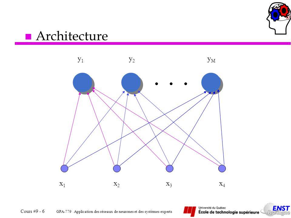 Architecture y1 y2 yM x1 x2 x3 x4