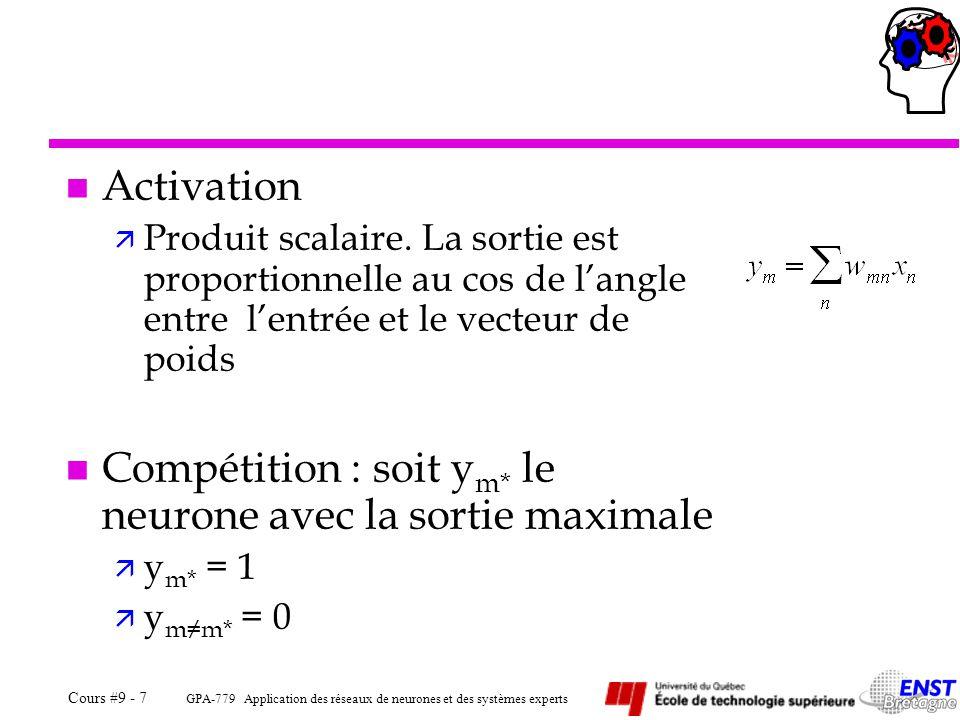 Compétition : soit ym* le neurone avec la sortie maximale