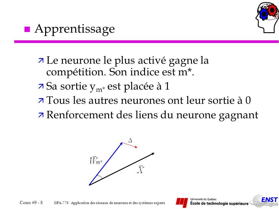 Apprentissage Le neurone le plus activé gagne la compétition. Son indice est m*. Sa sortie ym* est placée à 1.