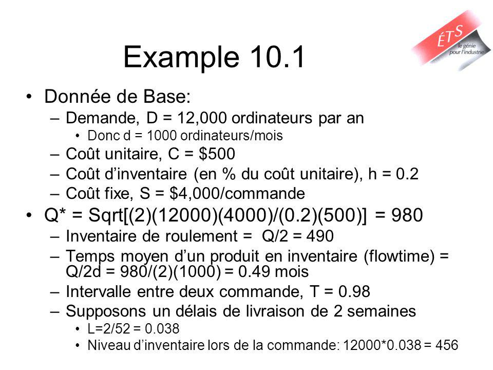 Example 10.1 Donnée de Base: