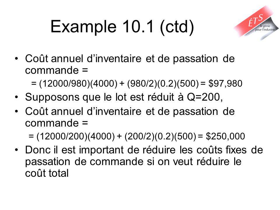 Example 10.1 (ctd) Coût annuel d'inventaire et de passation de commande = = (12000/980)(4000) + (980/2)(0.2)(500) = $97,980.