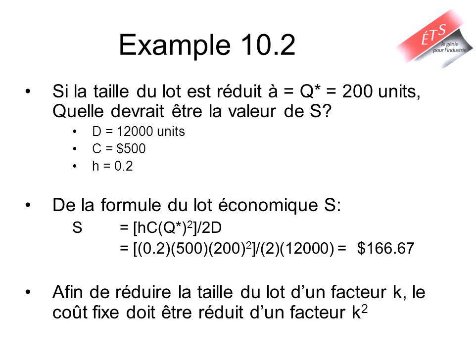 Example 10.2 Si la taille du lot est réduit à = Q* = 200 units, Quelle devrait être la valeur de S