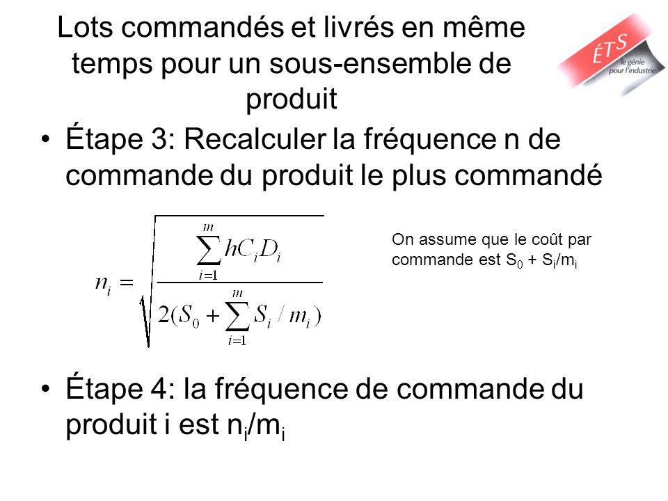 Étape 4: la fréquence de commande du produit i est ni/mi