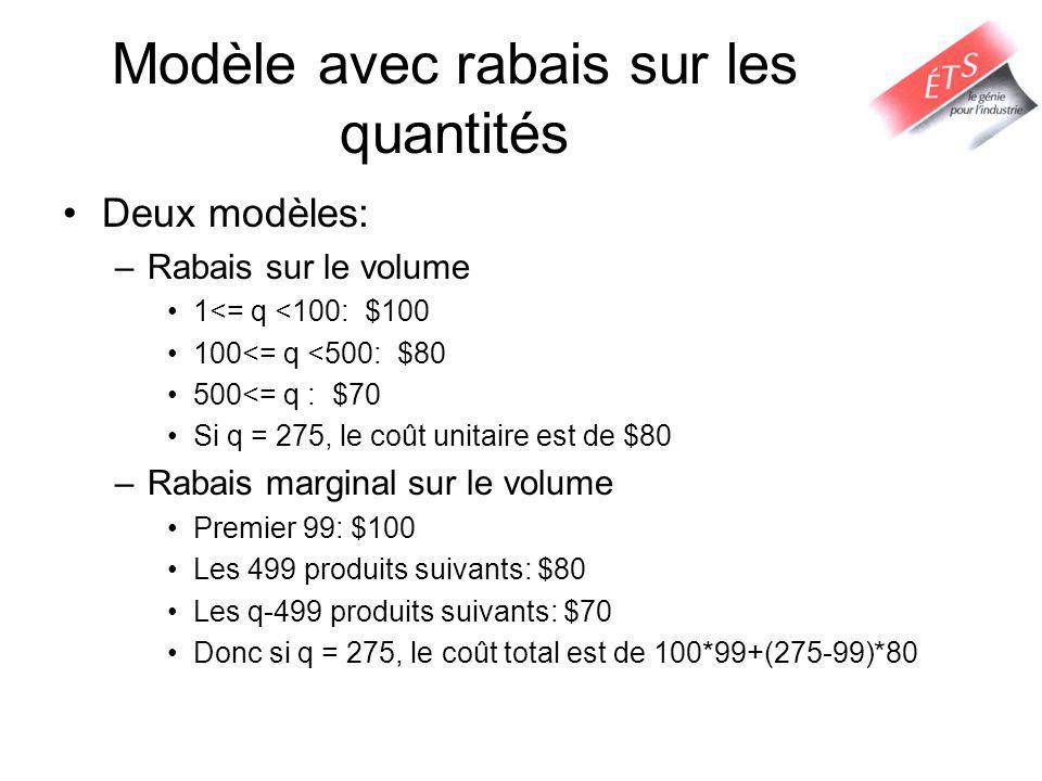 Modèle avec rabais sur les quantités