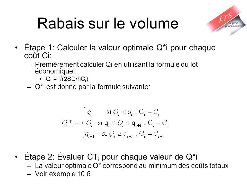 Rabais sur le volume Étape 1: Calculer la valeur optimale Q*i pour chaque coût Ci: