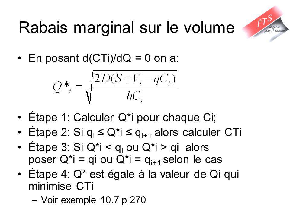 Rabais marginal sur le volume