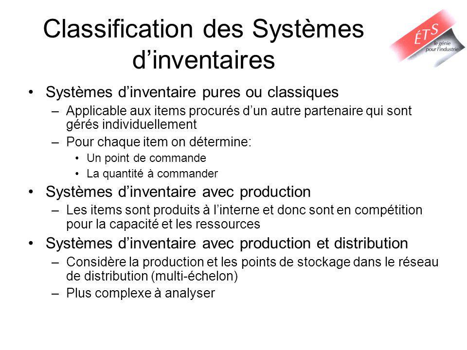 Classification des Systèmes d'inventaires
