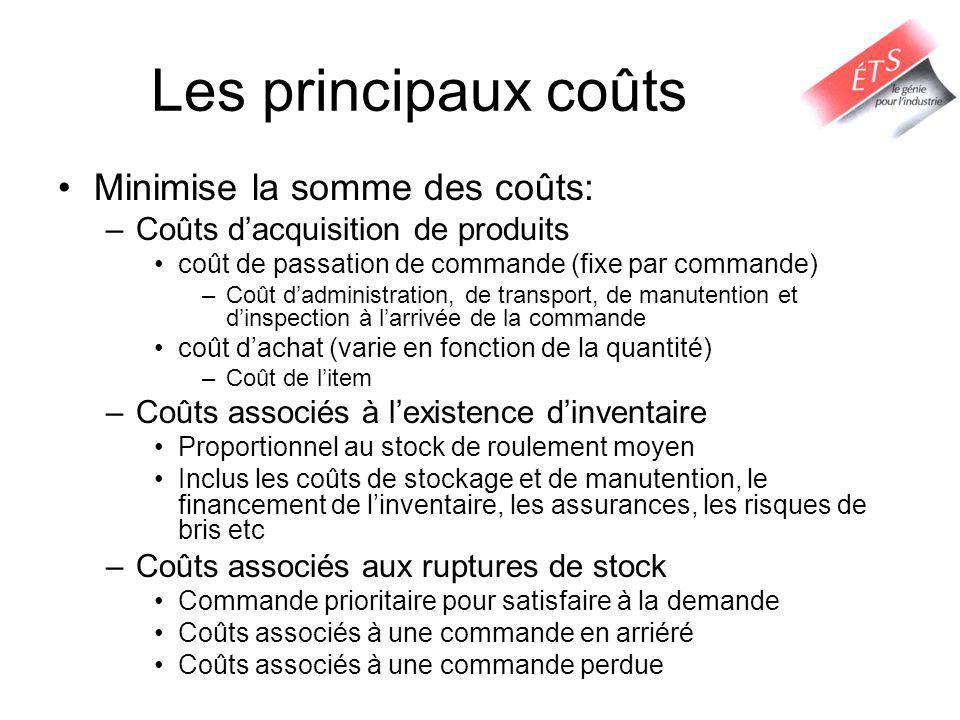 Les principaux coûts Minimise la somme des coûts: