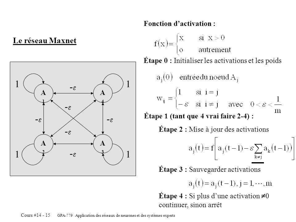 1 -e -e -e -e -e -e Le réseau Maxnet Fonction d'activation :