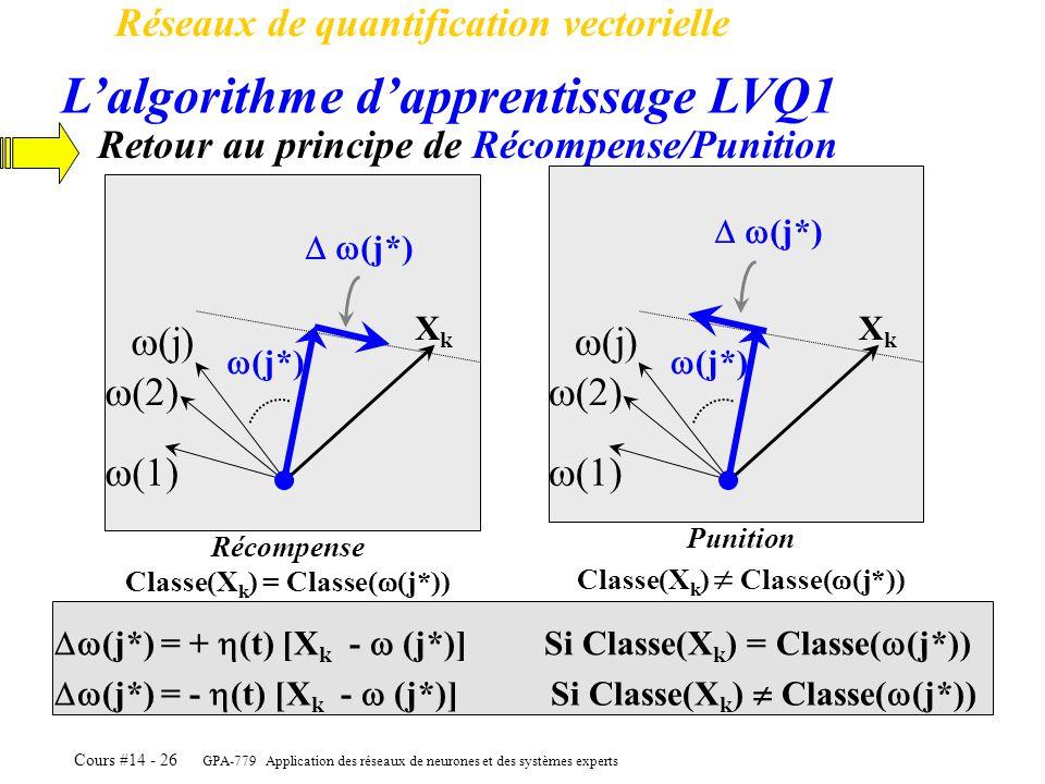 Classe(Xk) = Classe(w(j*))