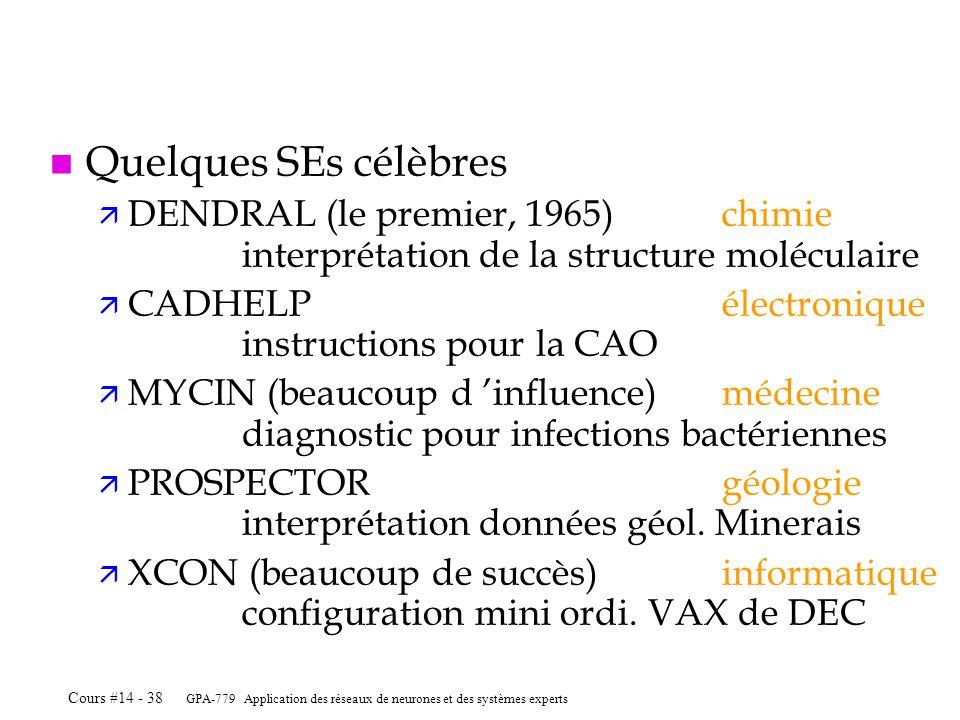 Quelques SEs célèbres DENDRAL (le premier, 1965) chimie interprétation de la structure moléculaire.