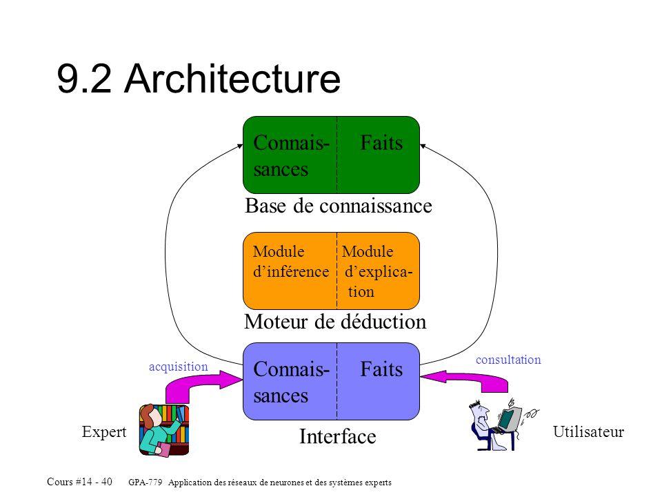 9.2 Architecture Connais- Faits sances Base de connaissance