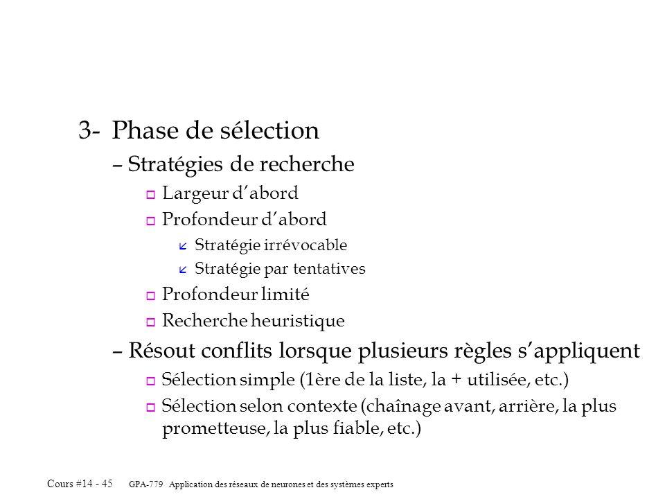 3- Phase de sélection Stratégies de recherche