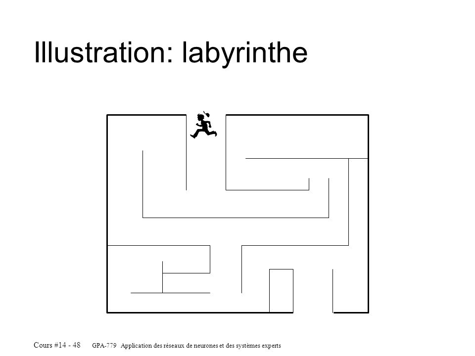 Illustration: labyrinthe