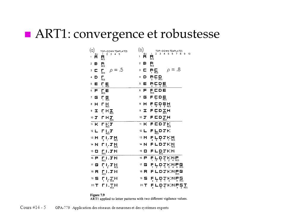 ART1: convergence et robustesse