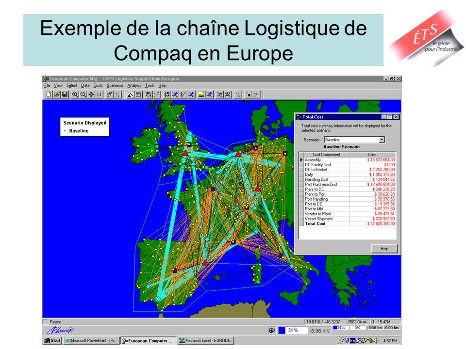 Exemple de la chaîne Logistique de Compaq en Europe