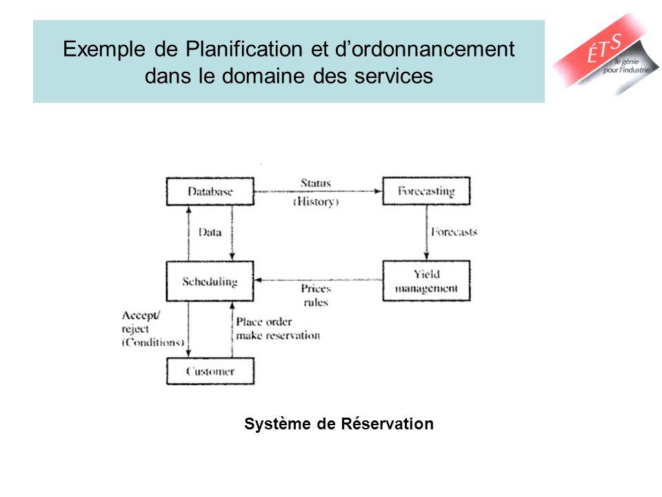 Exemple de Planification et d'ordonnancement dans le domaine des services