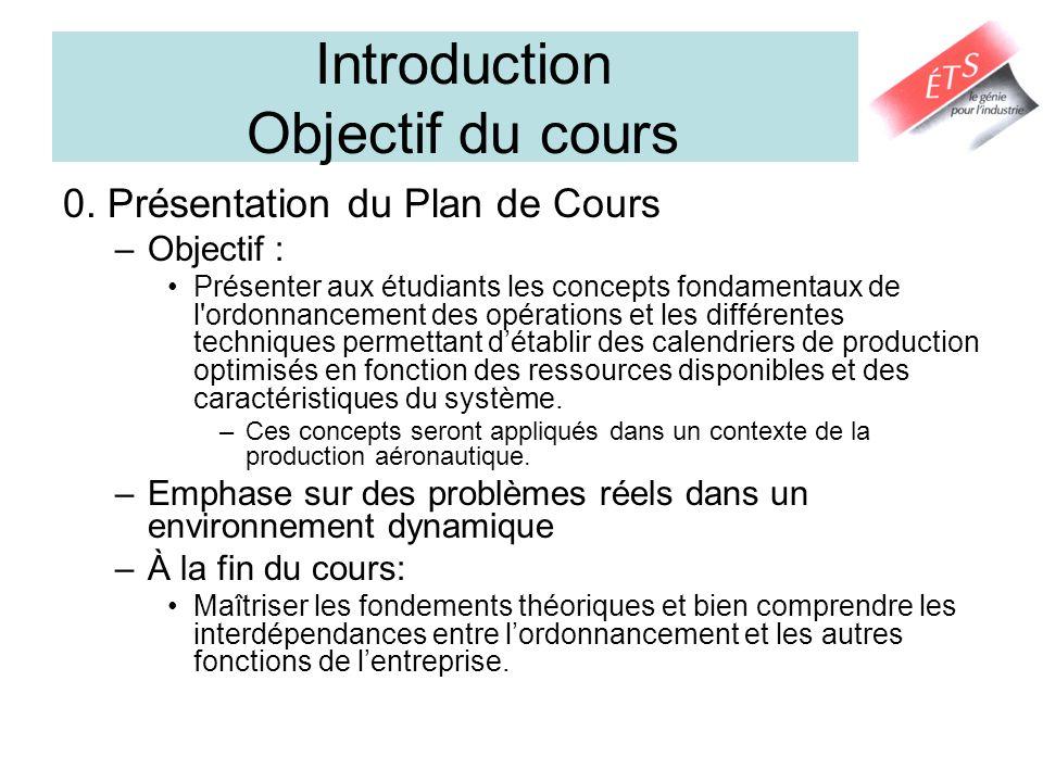 Introduction Objectif du cours