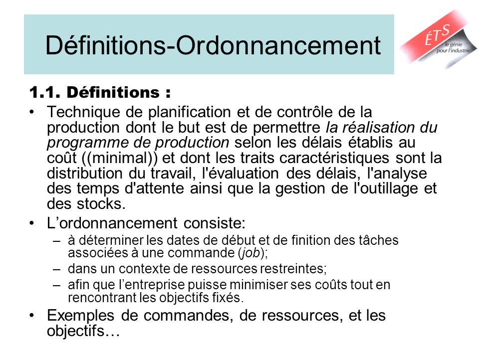 Définitions-Ordonnancement