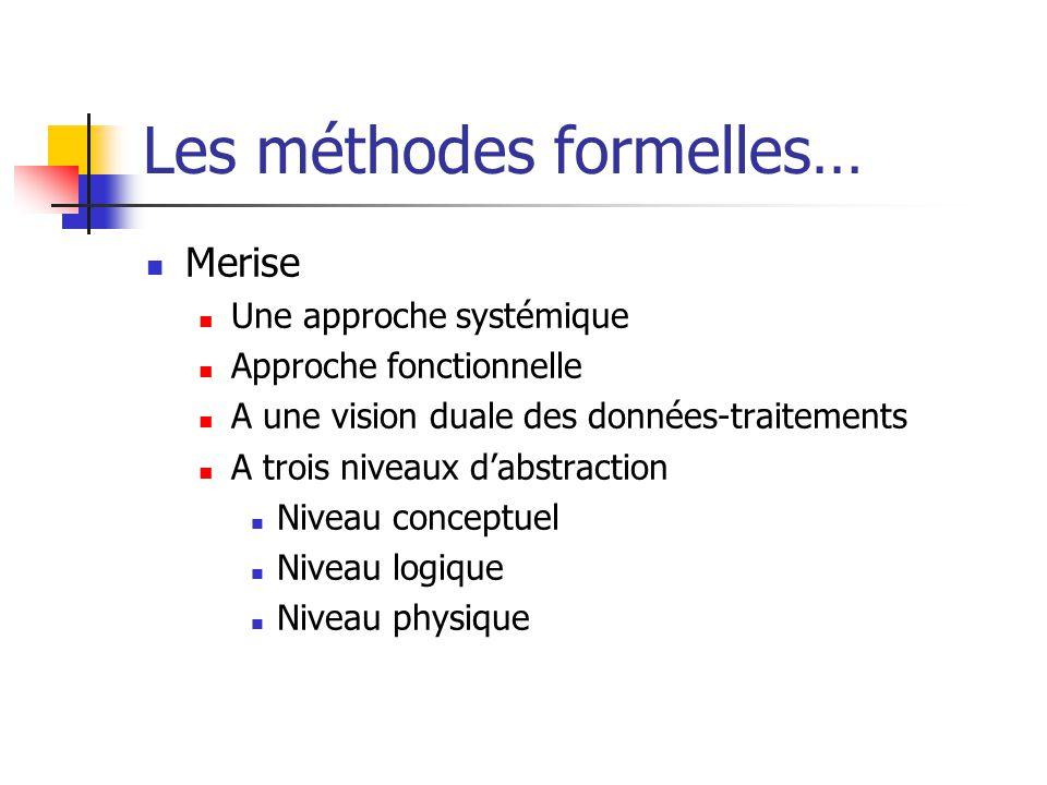 Les méthodes formelles…