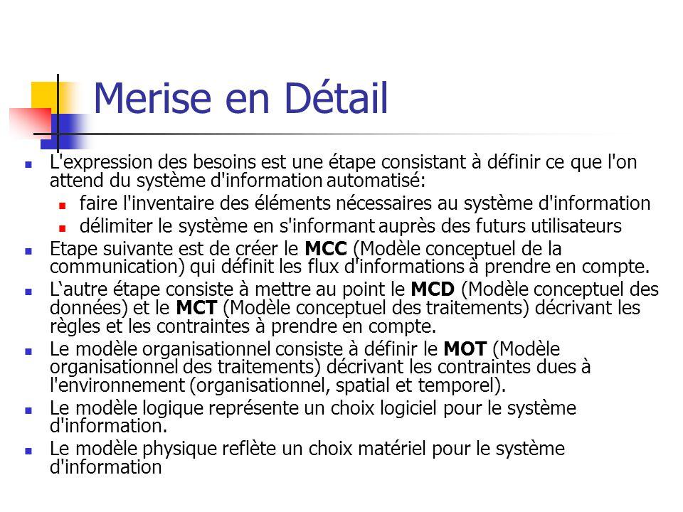 Merise en Détail L expression des besoins est une étape consistant à définir ce que l on attend du système d information automatisé: