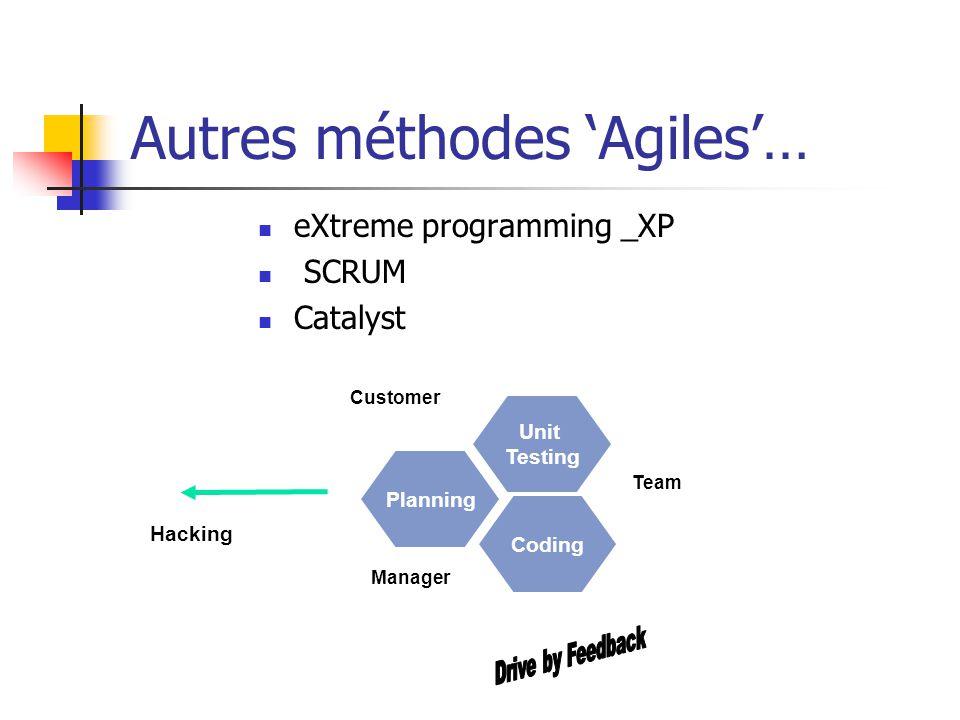 Autres méthodes 'Agiles'…