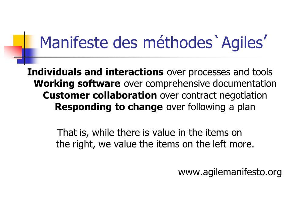 Manifeste des méthodes`Agiles'