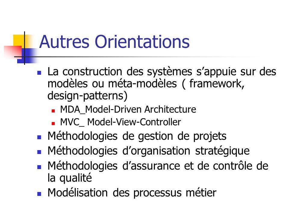 Autres Orientations La construction des systèmes s'appuie sur des modèles ou méta-modèles ( framework, design-patterns)