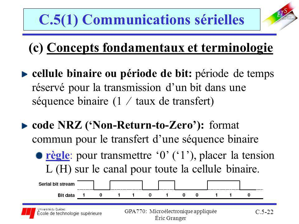 C.5(1) Communications sérielles