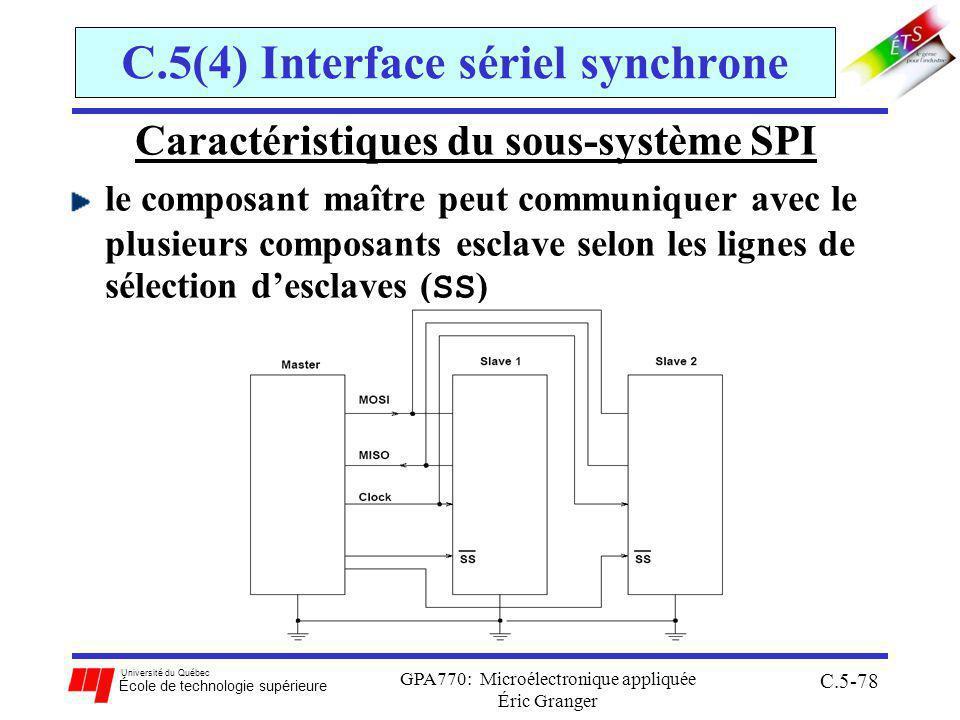 C.5(4) Interface sériel synchrone