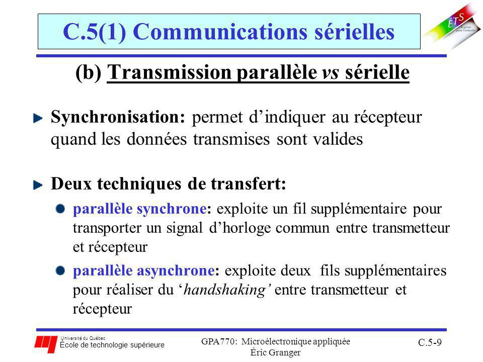 C.5(1) Communications sérielles