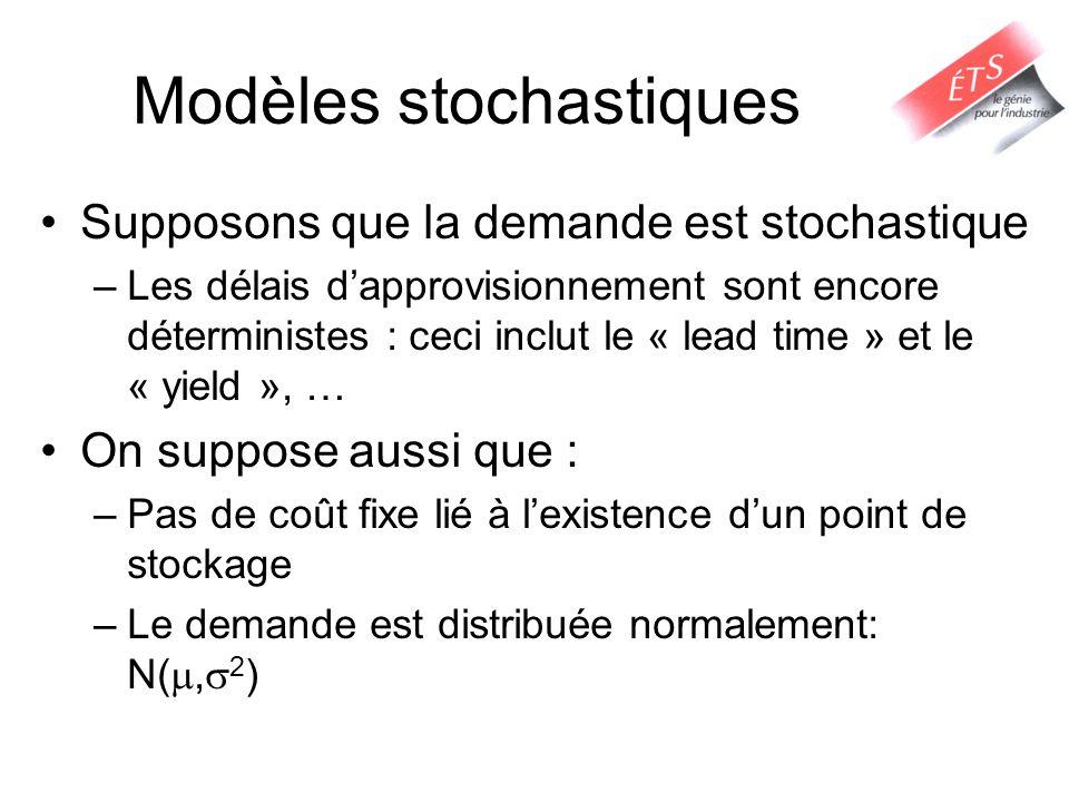 Modèles stochastiques