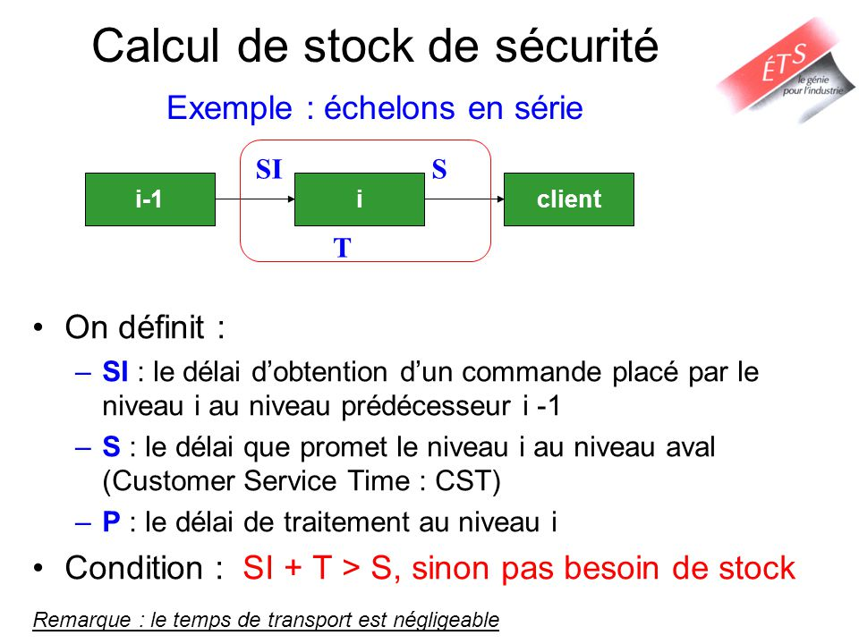 Calcul de stock de sécurité Exemple : échelons en série
