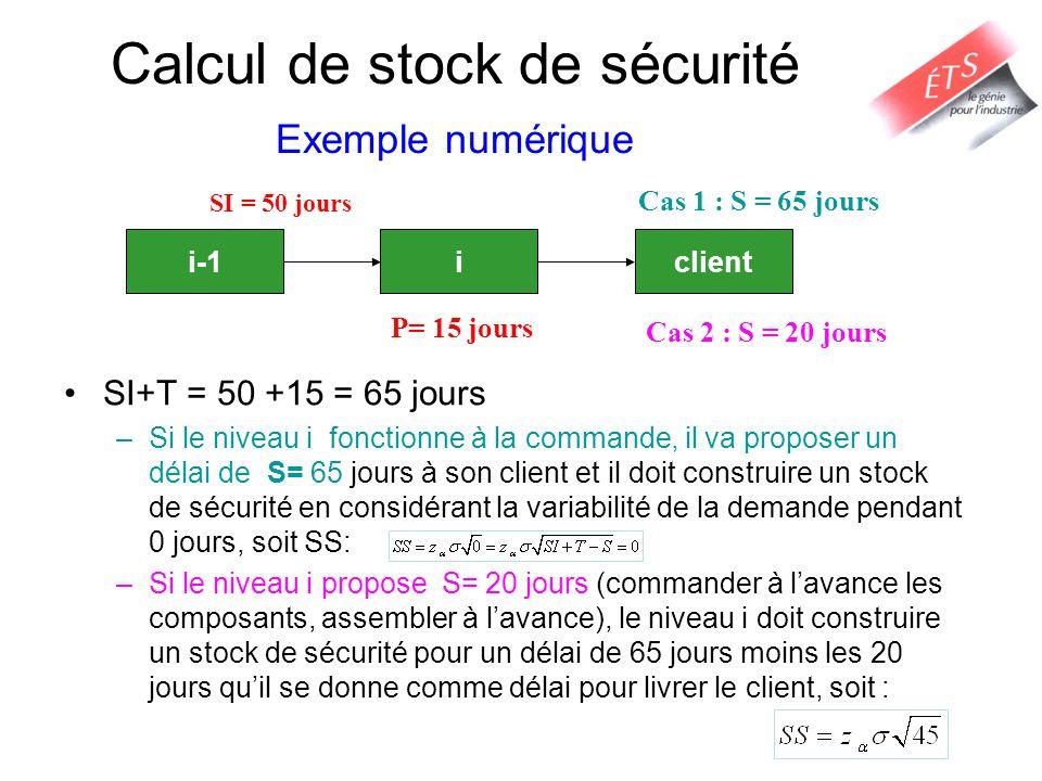 Calcul de stock de sécurité Exemple numérique